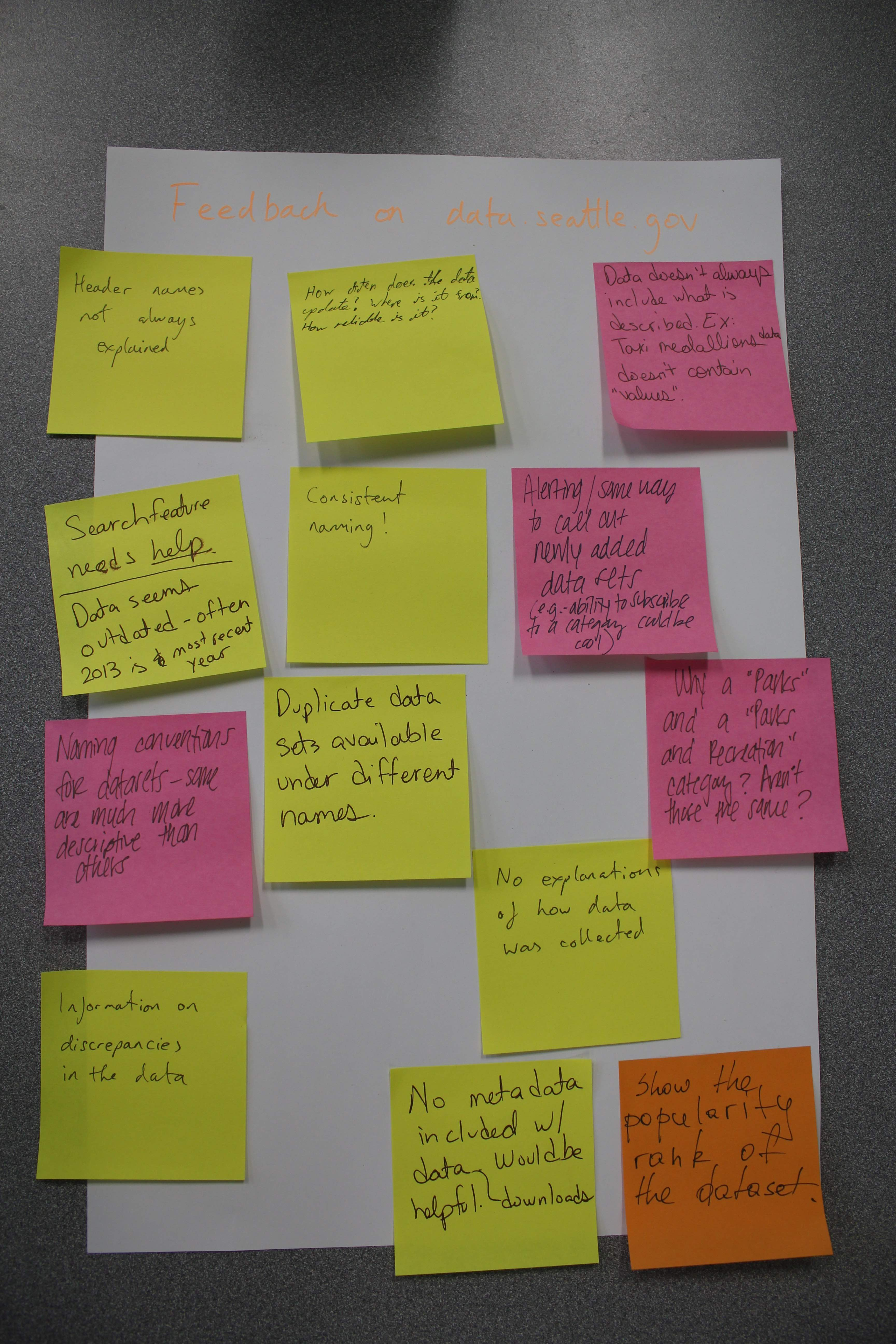 Feedback for the City of Seattle's open data programme